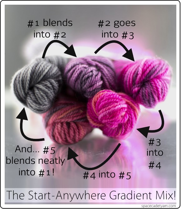 The SpaceCadet's Start-Anywhere Gradient Mix, spacecadetyarn.com