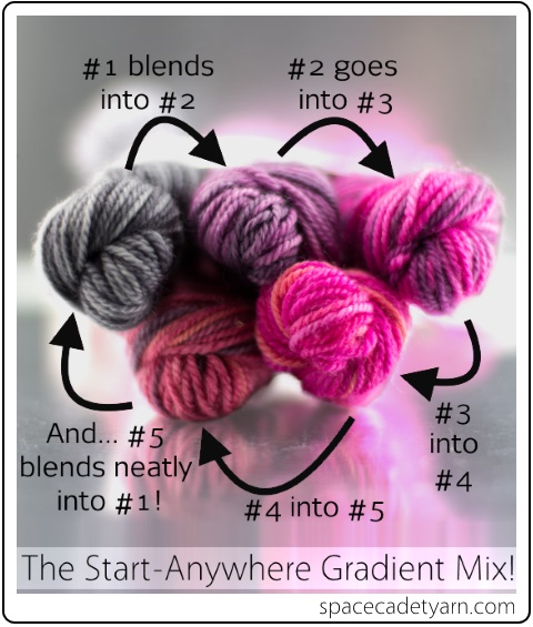 The Start-Anywhere Gradient Mix, from the SpaceCadet's Mini-Skein Club, June 2014
