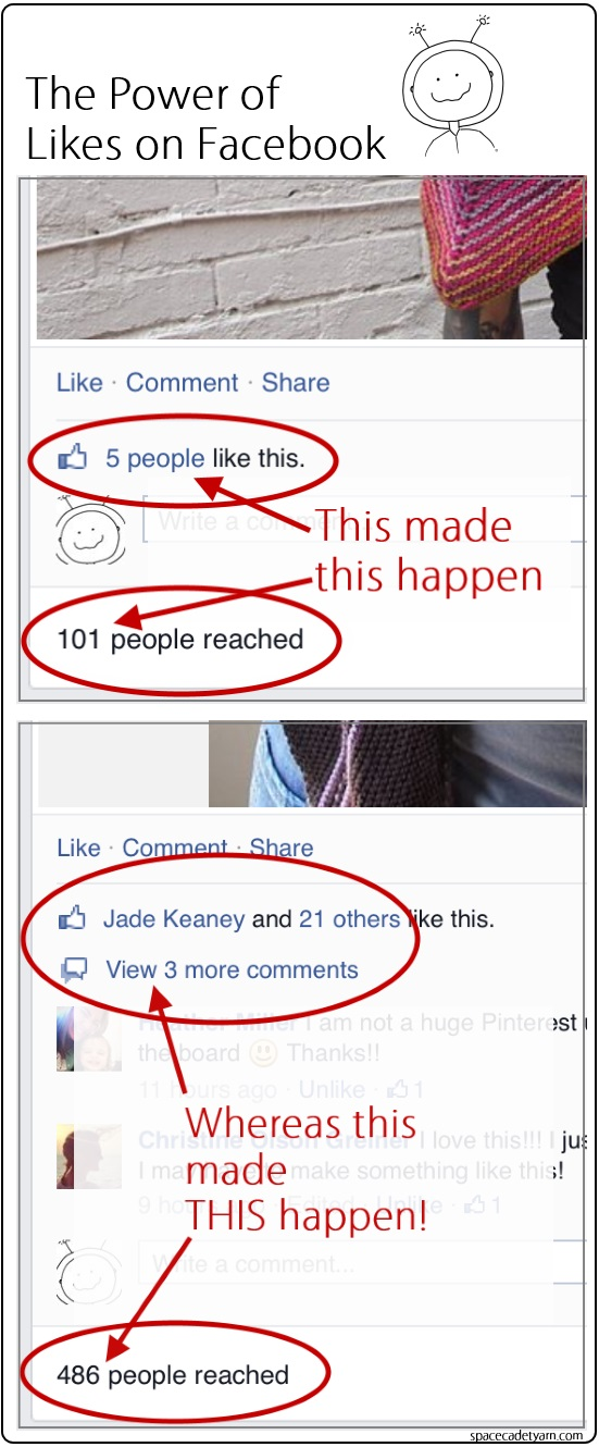 The Power of Likes on Facebook